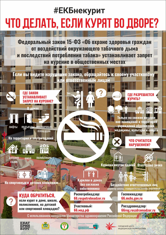 Курение во дворе (1) (1)